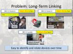 problem long term linking