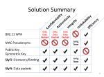 solution summary3