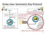 straw man symmetric key protocol