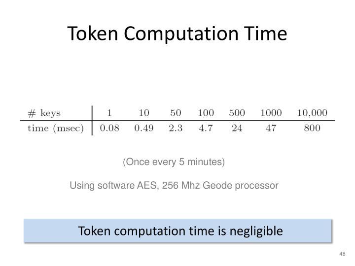 Token Computation Time
