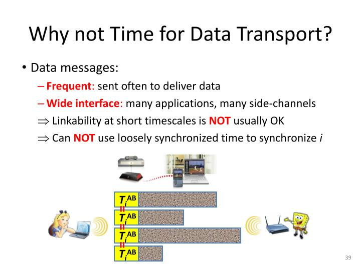 Why not Time for Data Transport?