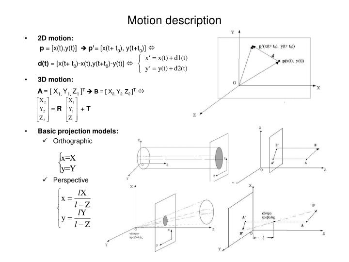 Motion description
