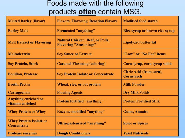 Foods made with the following