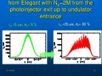 from elegant with n p 2m from the photoinjector exit up to undulator entrance1