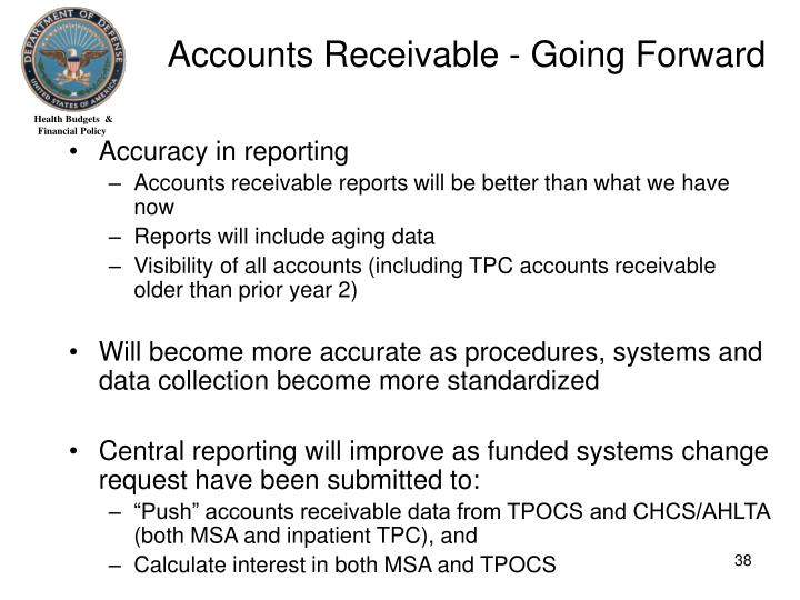 Accounts Receivable - Going Forward