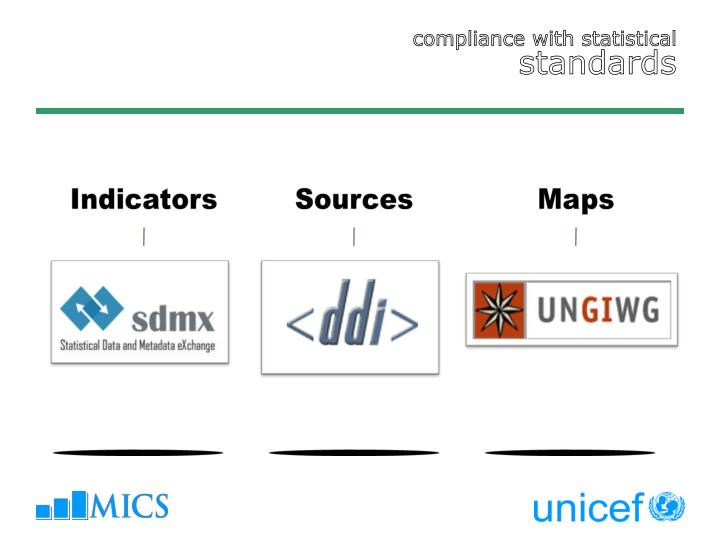 compliance with statistical