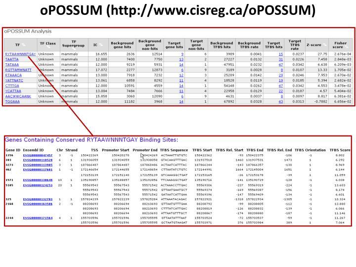 oPOSSUM (http://www.cisreg.ca/oPOSSUM)