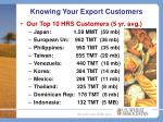 knowing your export customers1