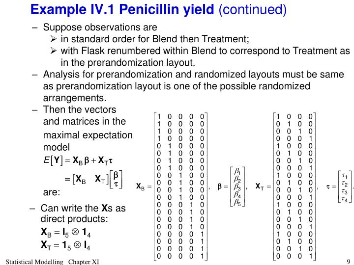 Then the vectors and matrices in the  maximal expectation