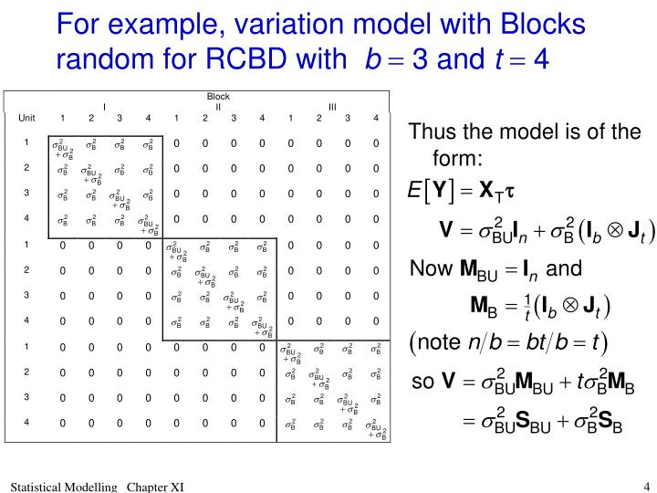 For example, variation model with Blocks random for RCBD with