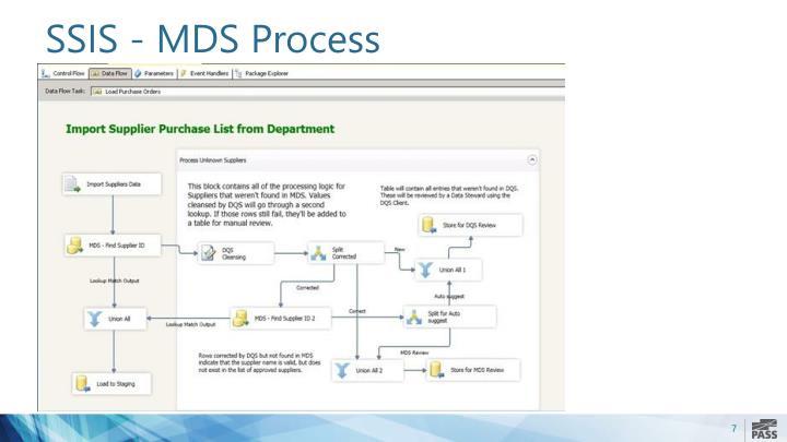 SSIS - MDS Process
