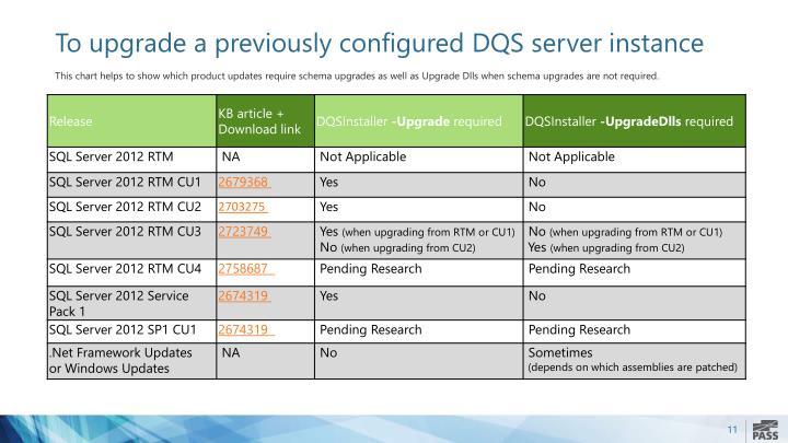 To upgrade a previously configured DQS server instance