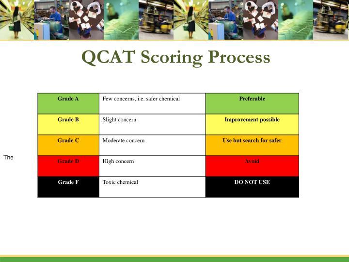 QCAT Scoring Process