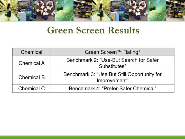 Green Screen Results