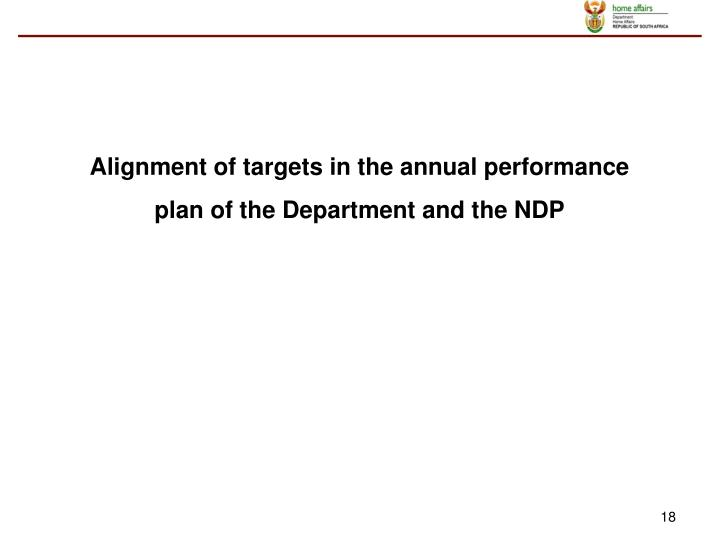 Alignment of targets in the annual performance plan of the Department and the NDP
