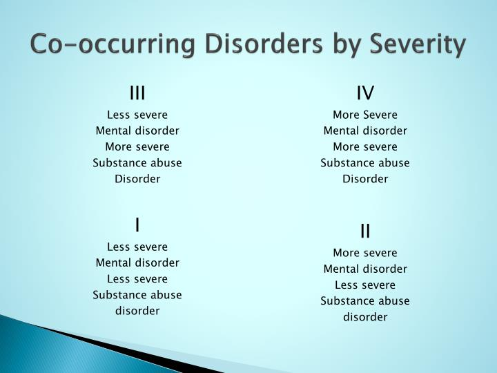 Co-occurring Disorders by Severity