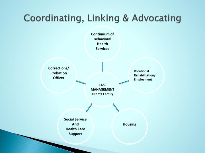 Coordinating, Linking & Advocating