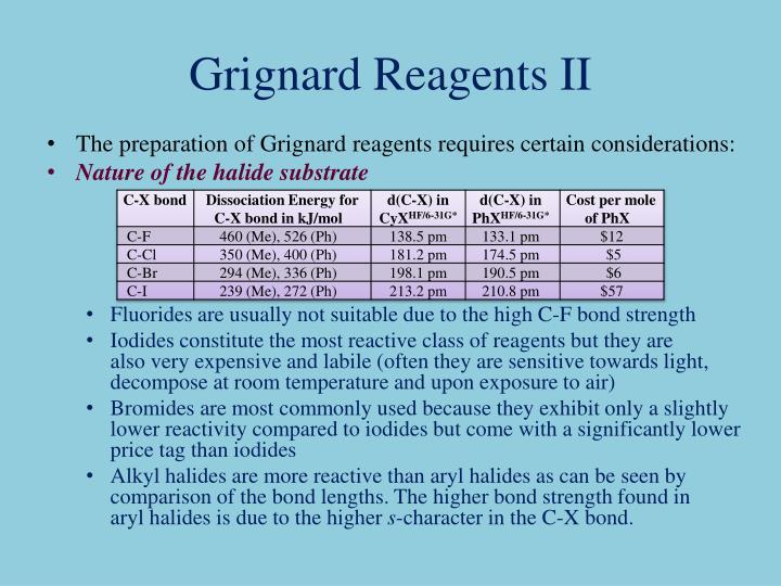 Grignard