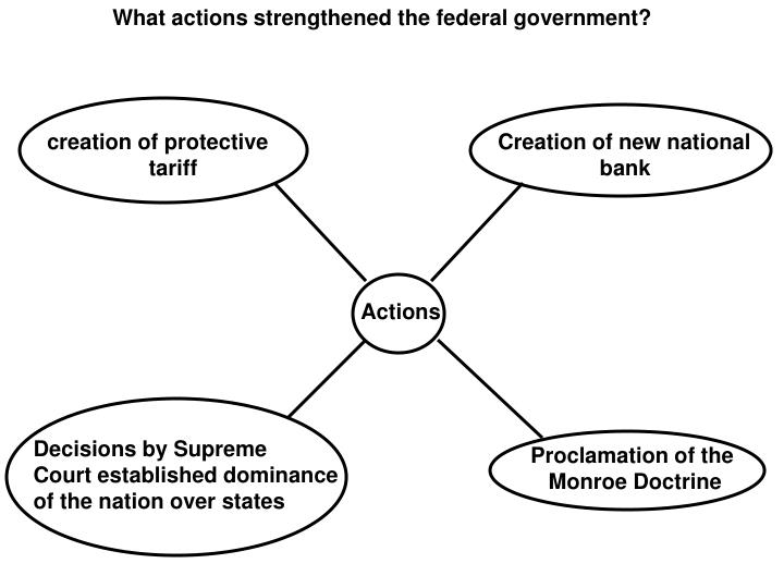 What actions strengthened the federal government?