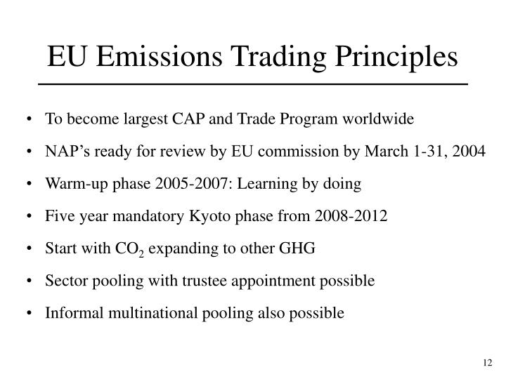 To become largest CAP and Trade Program worldwide