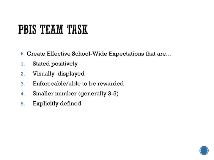 PBIS Team Task