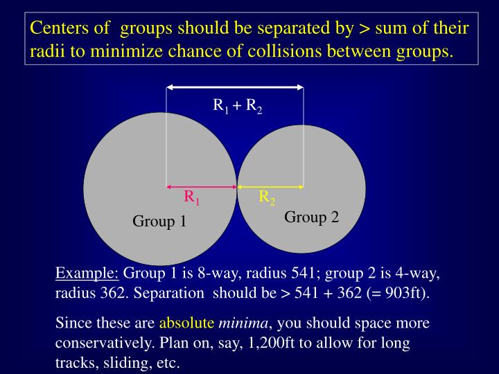 Centers of  groups should be separated by > sum of their radii to minimize chance of collisions between groups.