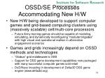 ossd se processes accommodating new h w