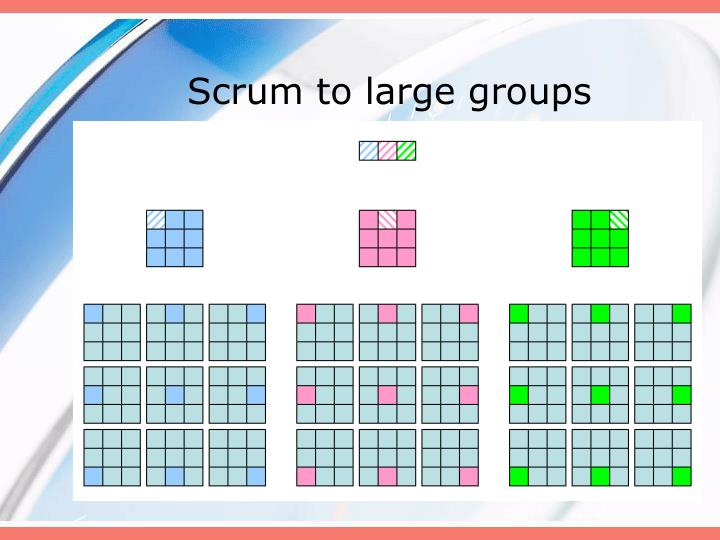 Scrum to large groups