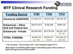 mtf clinical research funding