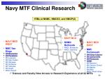 navy mtf clinical research