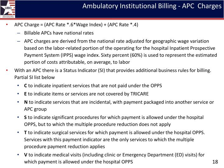 Ambulatory Institutional Billing - APC  Charges