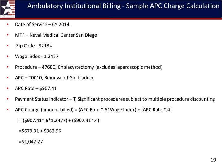 Ambulatory Institutional Billing - Sample APC Charge Calculation
