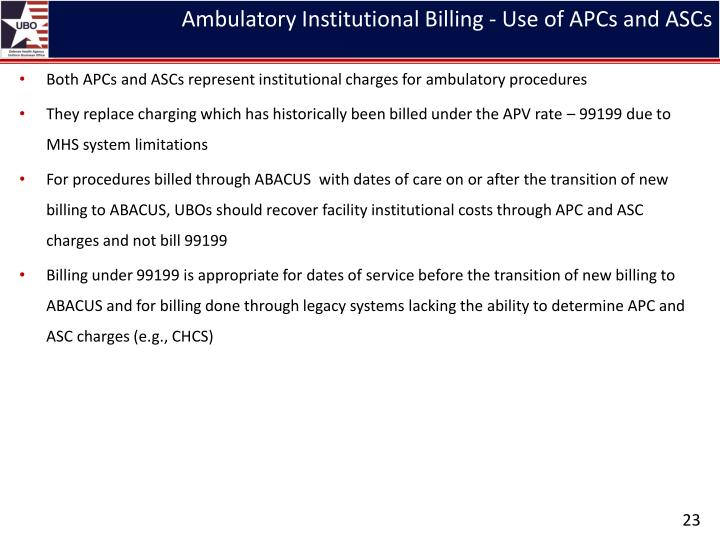 Ambulatory Institutional Billing - Use of APCs and ASCs