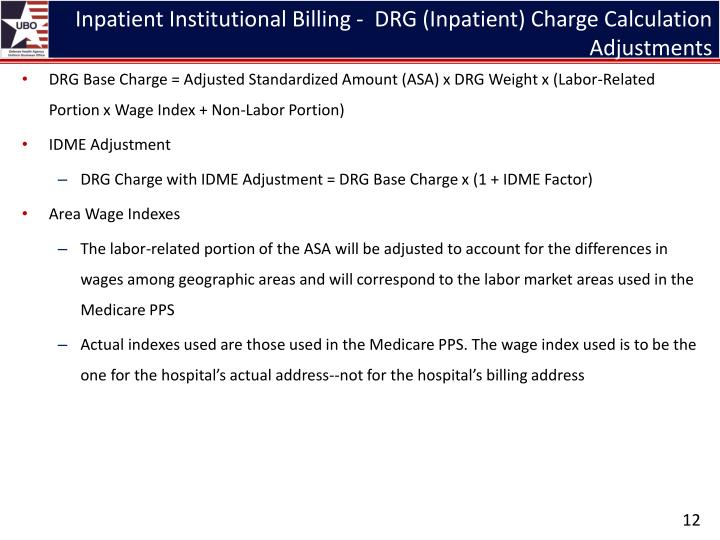 Inpatient Institutional Billing -  DRG (Inpatient) Charge Calculation Adjustments