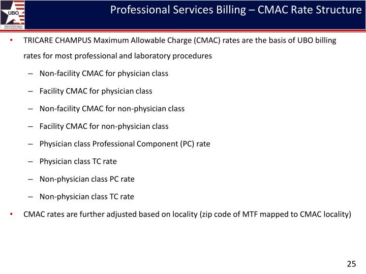 Professional Services Billing – CMAC Rate Structure
