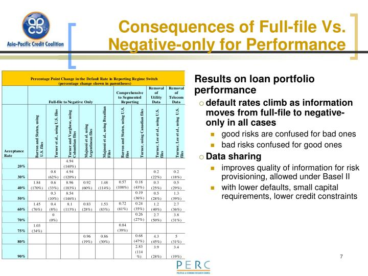 Consequences of Full-file Vs. Negative-only for Performance