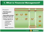 1 what is financial management