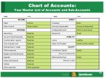 chart of accounts your master list of accounts and sub accounts