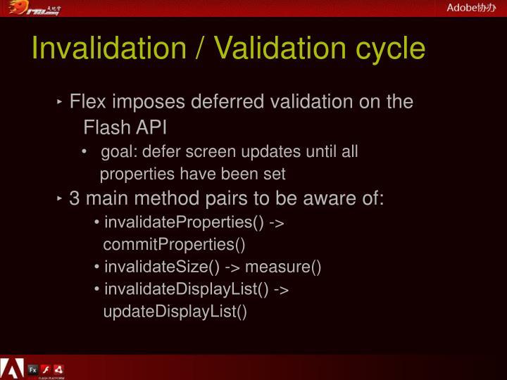 Invalidation / Validation cycle