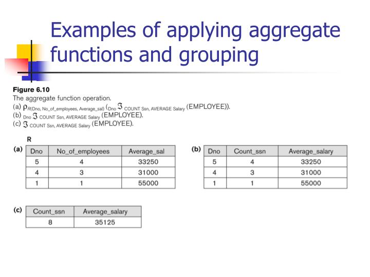 Examples of applying aggregate functions and grouping