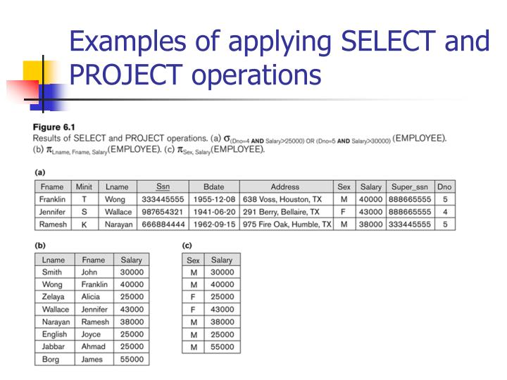 Examples of applying SELECT and PROJECT operations