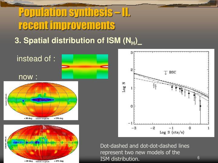 Population synthesis – II.