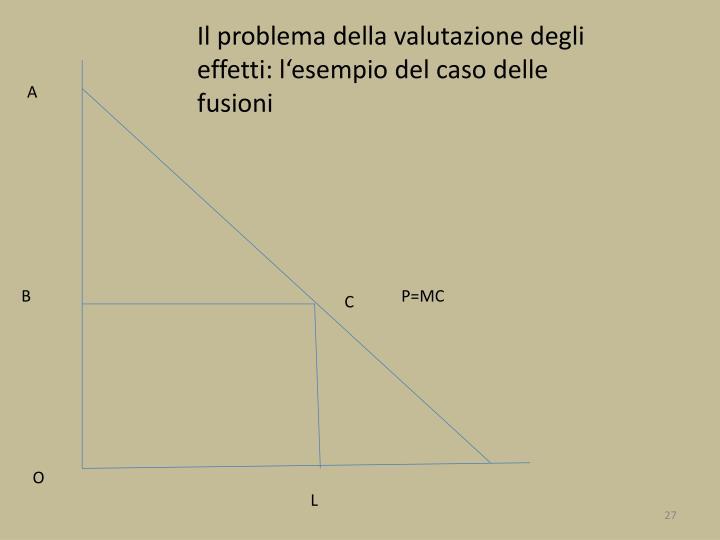 Il problema della valutazione degli effetti: l'esempio del caso delle fusioni