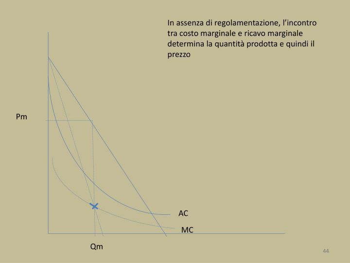 In assenza di regolamentazione, l'incontro tra costo marginale e ricavo marginale determina la quantità prodotta e quindi il prezzo