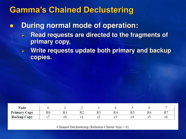 Gamma's Chained Declustering