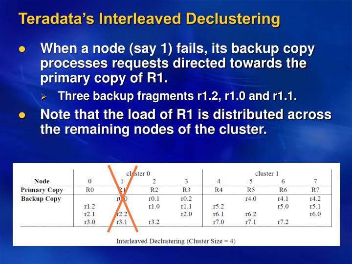 Teradata's Interleaved Declustering