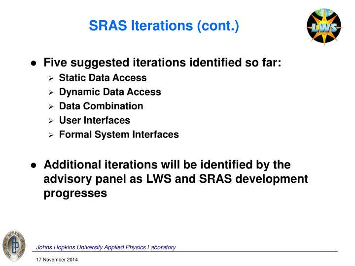 SRAS Iterations (cont.)