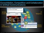 consolidation competition and collaboration in unified communications