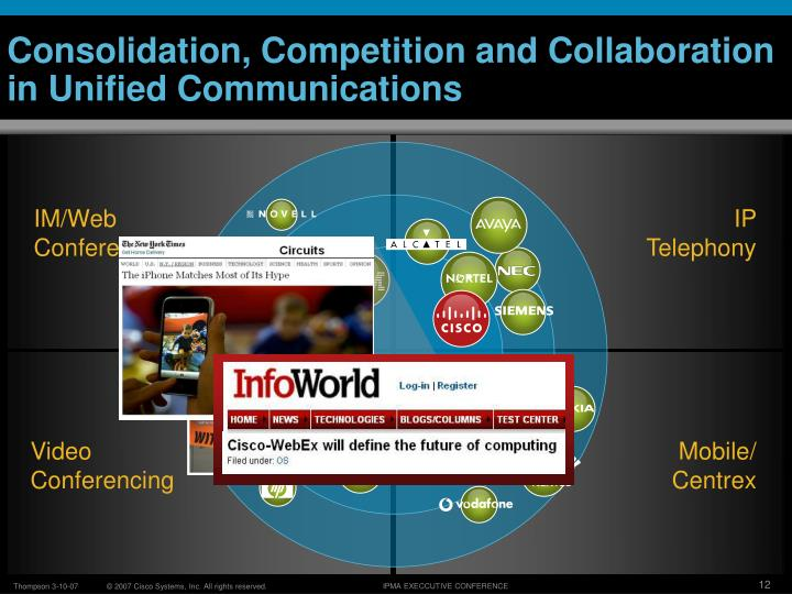 Consolidation, Competition and Collaboration in Unified Communications