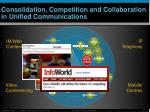 consolidation competition and collaboration in unified communications1